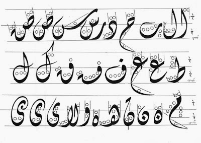 Hidup Harus Bermakna Contoh Huruf Kaligrafi Arab