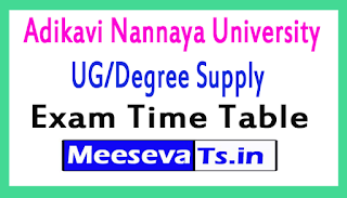 Adikavi Nannaya University UG/Degree Supply Exam Time Table
