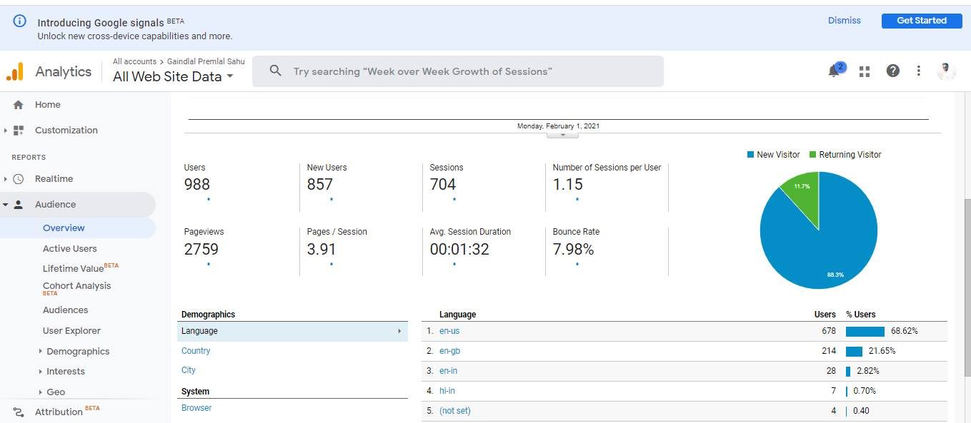 www.gaindlalsahu.com website Stats status about daily page views alexa rank detail google analytics search console