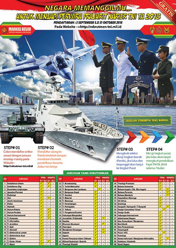 Rekrutmen Perwira Prajurit PaPK TNI Tahun 2018