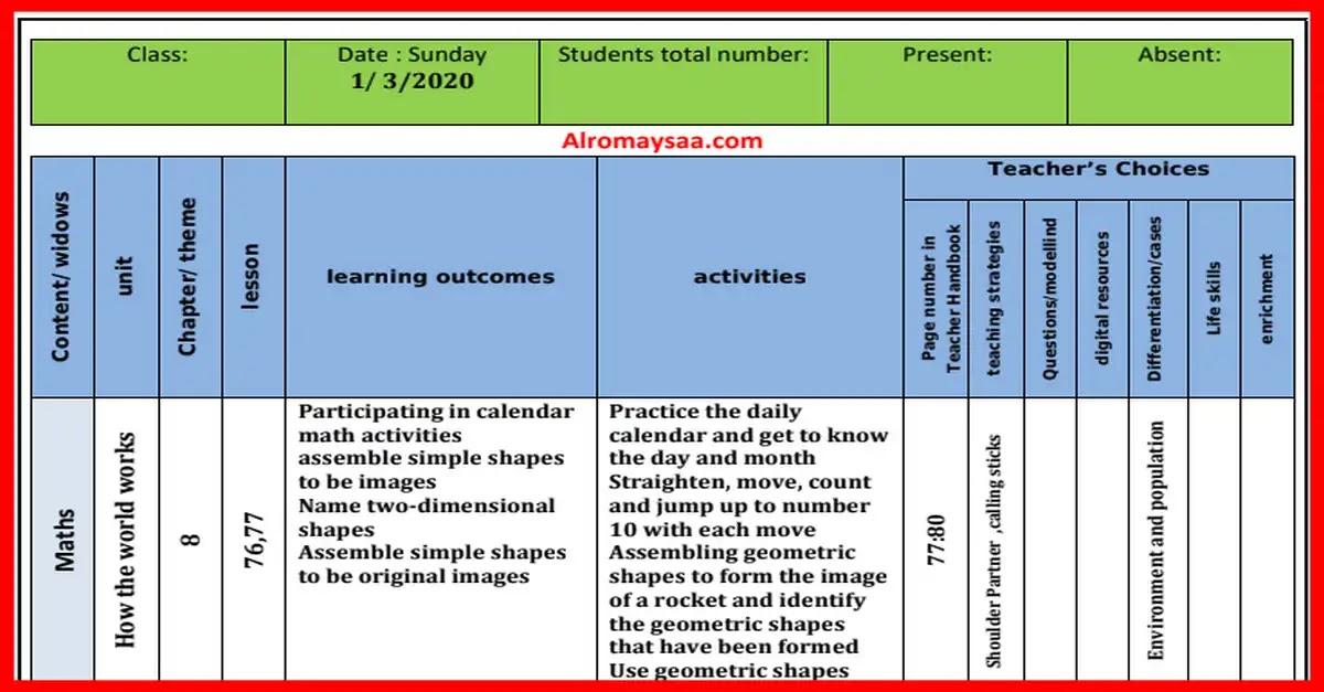 تحضير المستوى الاول لغات KG1 من الاحد 1 مارس الى الخميس 5 مارس