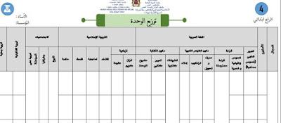 نموذج لتوزيع مرحلي  فارغ للملء أستاذ العربية صالحة لجميع المراجع المستوى الرابع