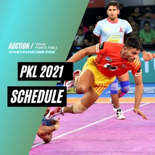 Pro Kabaddi League 2020 Starting Date, Auction Date