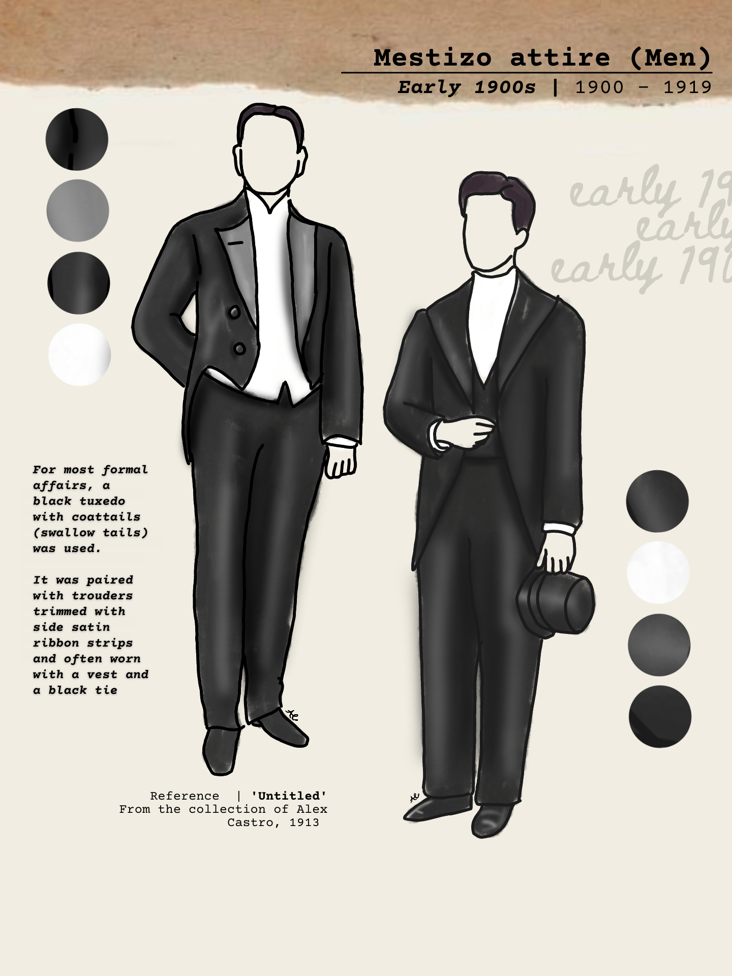 The Tuxedo for Formal Occasions