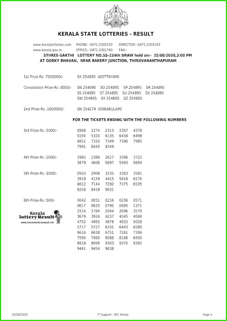 Live: Kerala Lottery Result 25.08.20 Sthree Sakthi SS 224 Lottery result
