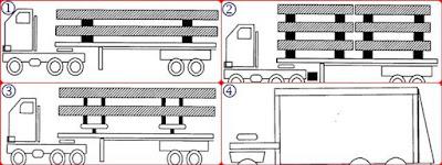 Sistem Transportasi Pengiriman Beton Pracetak