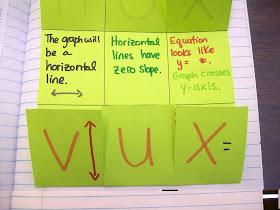 Math Love Hoy Vux Foldable With Template