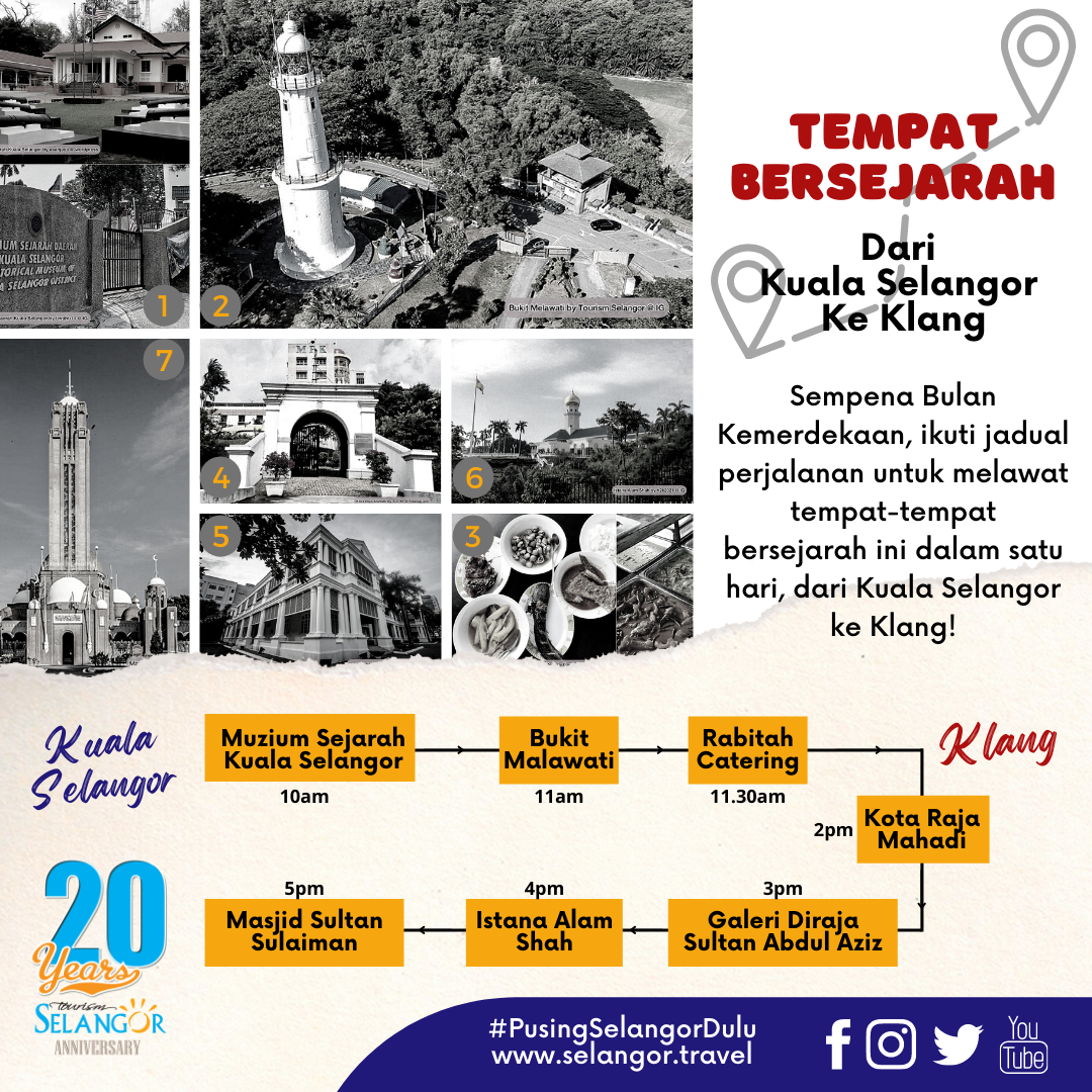 1-day Travel Itinerary: Heritage Trail: Kuala Selangor and Klang Districts' Edition