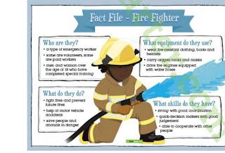 Contoh Teks Deskripsi Bahasa Inggris fact file about firefighter