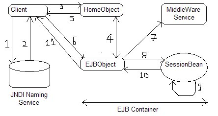 architecture explain