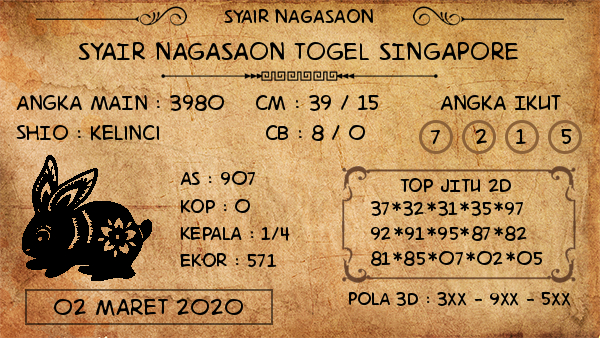 Prediksi Togel JP Singapura 02 Maret 2020 - Prediksi Nagasaon