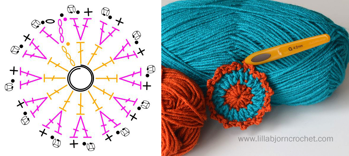 How to make a crochet chart - free program