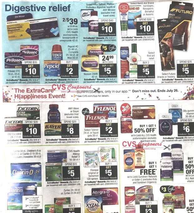 CVS Weekly Ad Preview 721-727 - Page-7