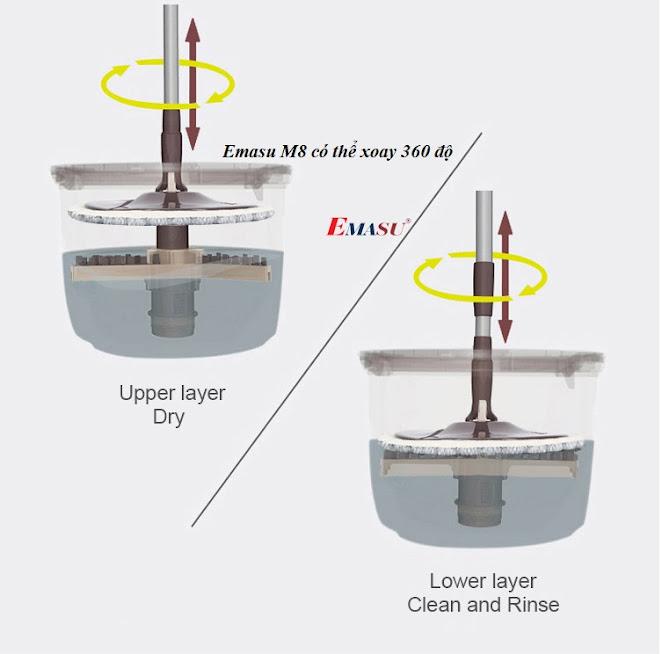 Bộ lau nhà xô tròn cao cấp Emasu M8 với mâm xoay 360 độ