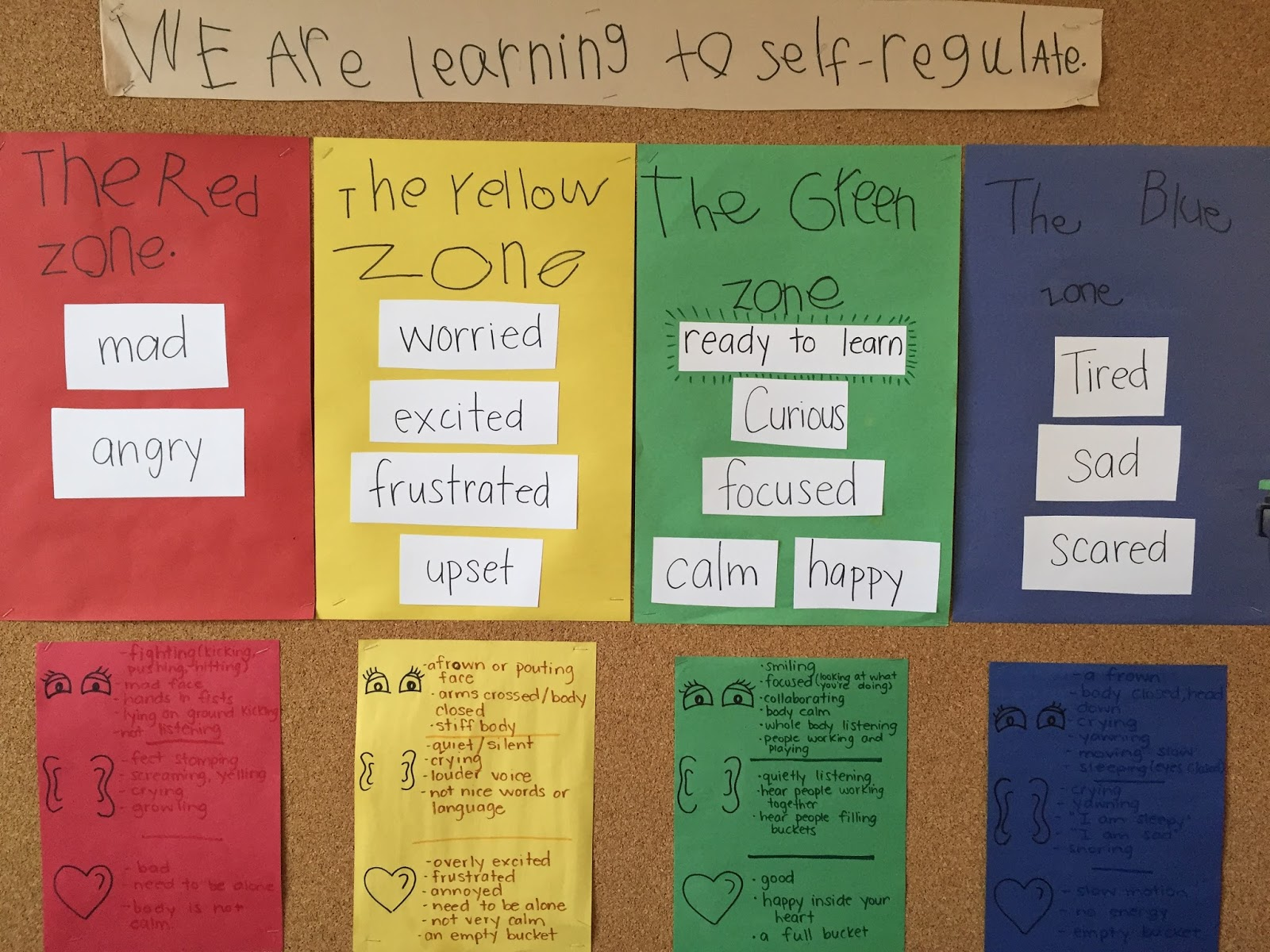 Thinking And Learning In Room 122 The Zones Of Regulation