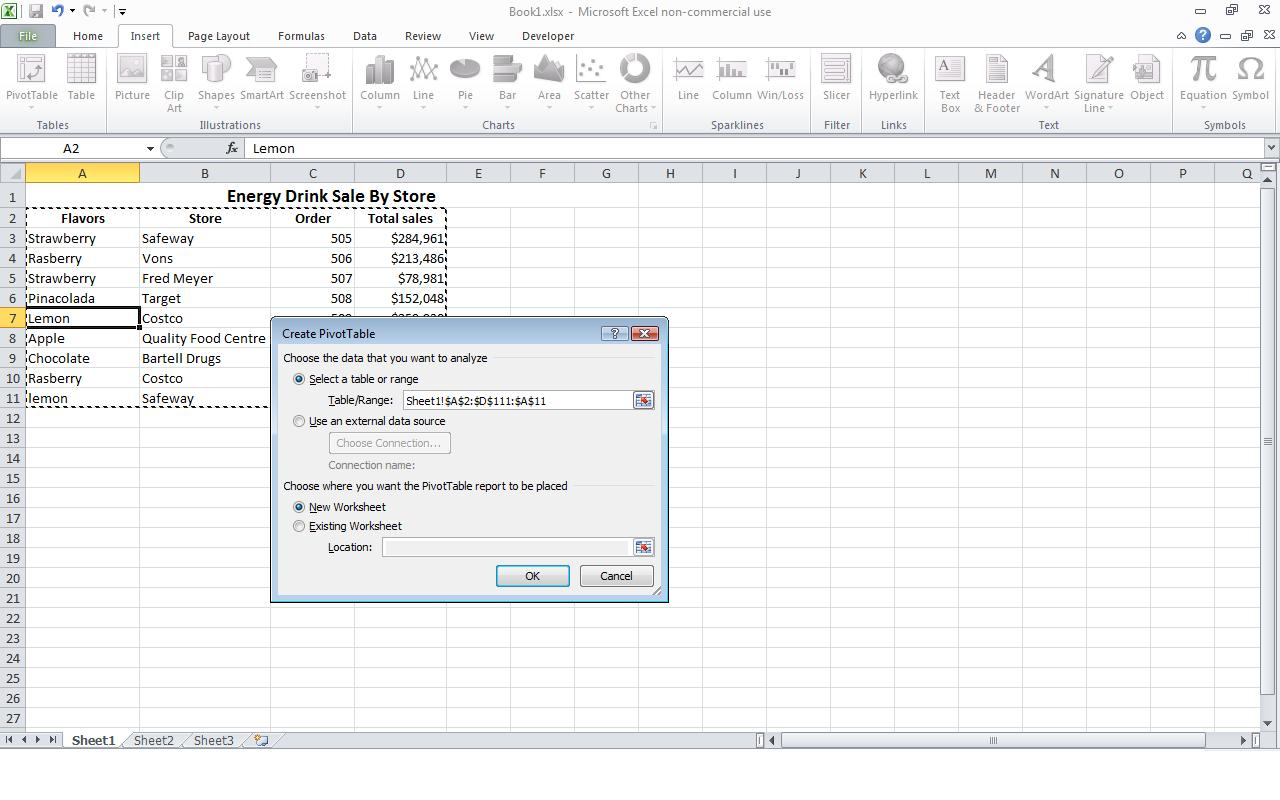 Power Of Excel Creating Pivot Table Using Excel Sheet