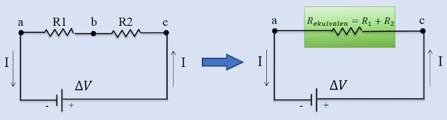 Rangkaian Seri pada Resistor