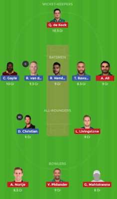 CTB vs JOZ dream 11 team | JOZ vs CTB