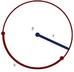 busur lingkaran