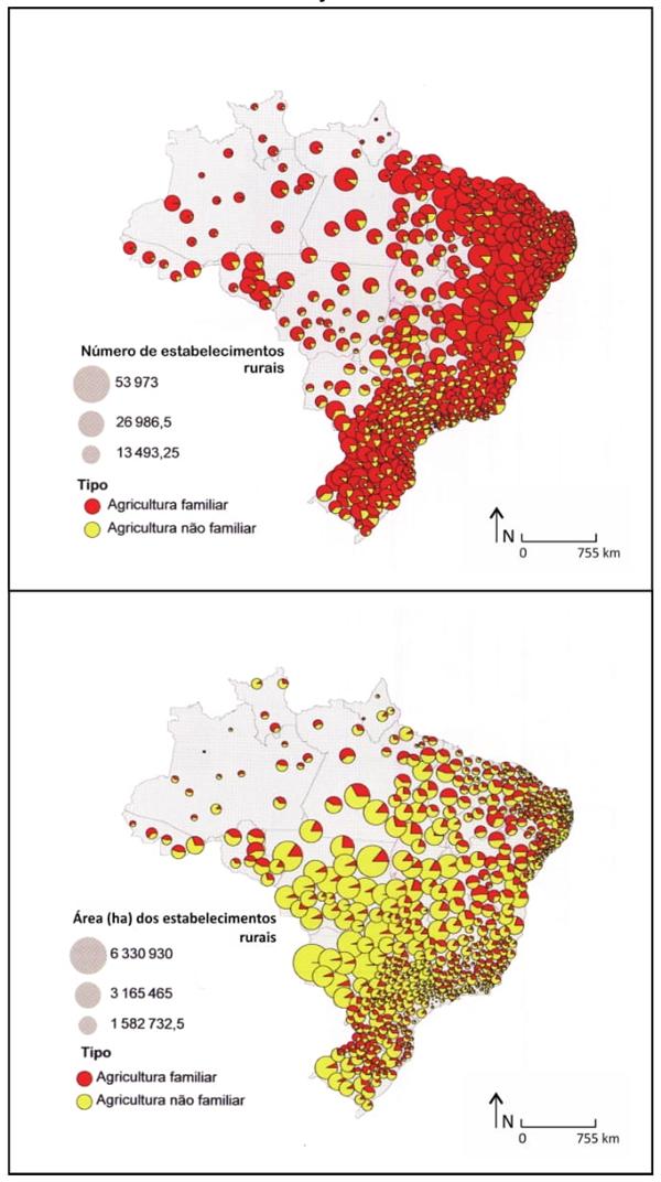 Brasil Estabelecimentos de agricultura
