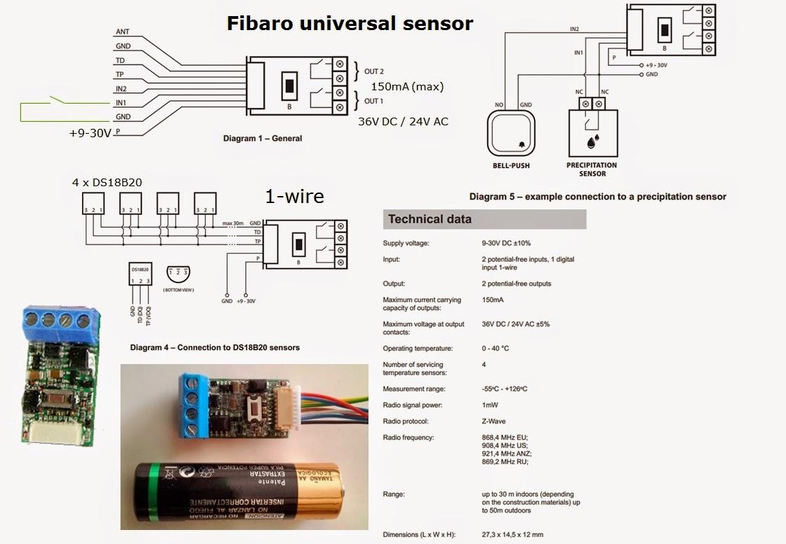 panther kallista wiring diagram free download wiring diagrams porsche 356 wiring diagram interesting panther kallista wiring [ 1122 x 777 Pixel ]