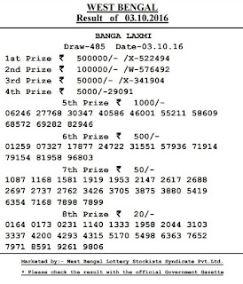 http://www.employmentnewsgov.com/2016/04/state-west-bengal-nababarsha-bumper-lottery-results.html