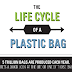 The Life Cycle of a Plastic Bag #infographic