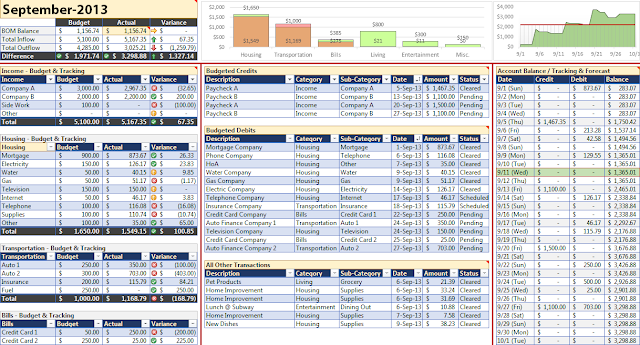 Excel Monthly Budget Worksheet