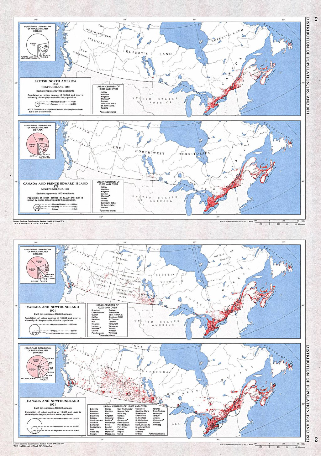 Canadian population from 1851 to 1921