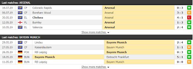 [Image: Arsenal3.PNG]