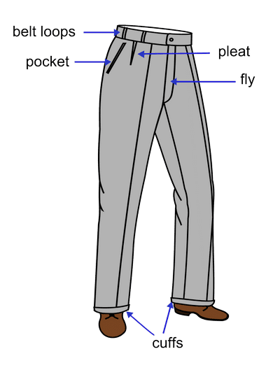 Different parts of a trouser