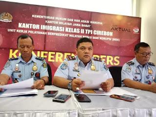 Mayoritas Kantor Imigrasi Kelas I TPI Cirebon Menerbitkan Pasport Untuk  Kepentingn Umroh