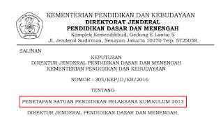 SK Daftar Sekolah Pelaksana Kurikulum 2013 Tahun 2016