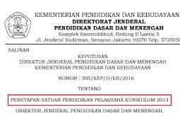 SK Penetapan Sekolah Pelaksana Kurikulum 2013 Tahun 2016