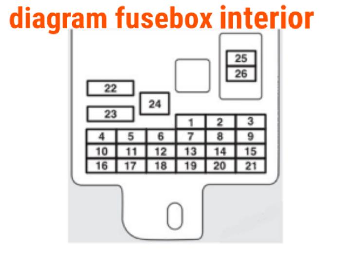 fusebox MITSUBISHI MIRAGE 2017-2019
