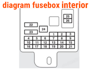 fusebox MITSUBISHI MIRAGE 2017-2019