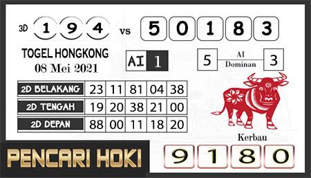 Prediksi Pencari Hoki Group Hk Sabtu