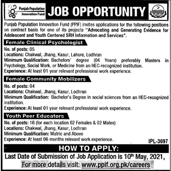 New Jobs in Punjab Population Innovation Fund PPIF 2021