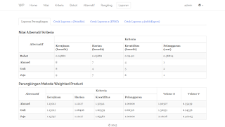 Sistem Pendukung Keputusan Metode Weighted Product (WP) menggunakan PHP mysqli Bootstraps