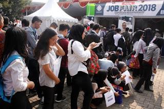 Peranan Pemerintah Dalam Mengatasi Pengangguran dan Inflasi di Indonesia