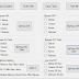 BYPASS PUBG MOBILE 0.15.0 :FIX 10 MINUTE BAN,BYPASS ALL SEVER