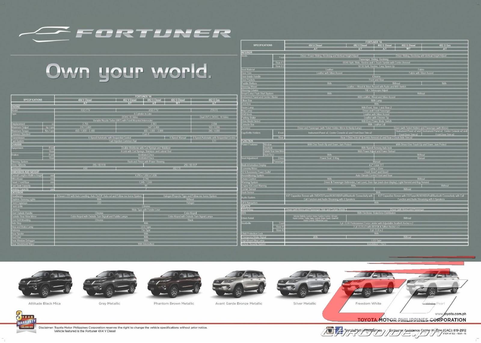 100 Mitsubishi Philippines Price List 2013
