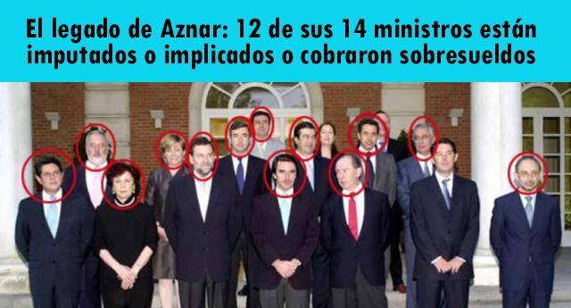 El legado de Aznar