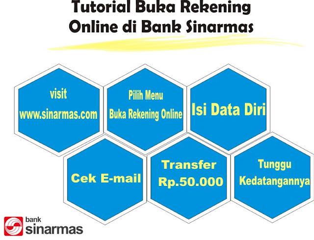 cara daftar rekening online sinarmas