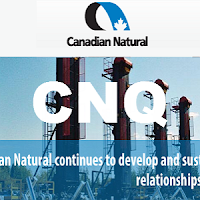 Canada blue chip stock : TSX: CNQ CNRL Canadian Natural Resources stock price chart