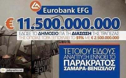 Ποιος θα μπει φυλακη για το σκάνδαλο Eurobank ;