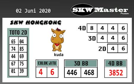 Prediksi HK Malam ini 02 Juni 2020 - SKW Master