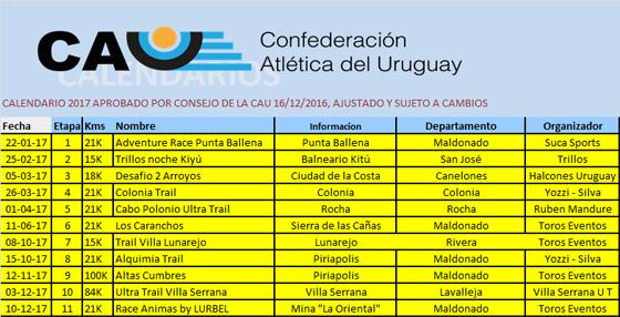 Calendario Running.Run Uruguay Calendario Oficial De Trail Cau 2017