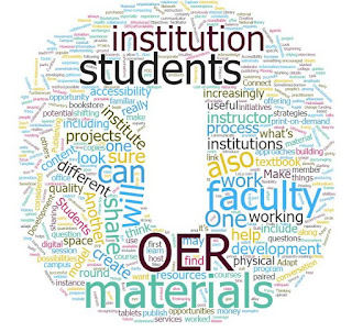 Word Cloud of the Tips in the shape of the letter O.