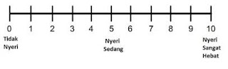 cara mengukur VAS dengan skala nyeri